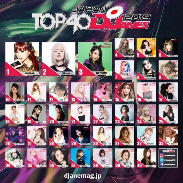 日本の女性DJトップ40を決める「Top40 DJanes JAPAN」2019のランキングが発表!