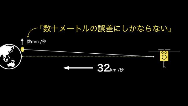 「はやぶさ2」スライド12.jpeg